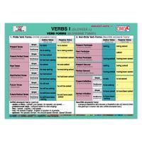 Školský súbor kartičiek - Anglický jazyk (1-15)