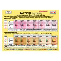 Iskolai kártya készlet - Német nyelv (1-9)