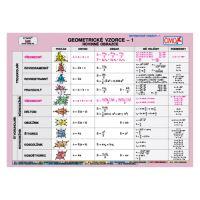 Iskola kártyakészlet - Matemtika (1-12)
