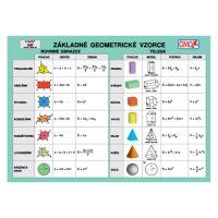 Iskolakártya - Geometria alap képletek